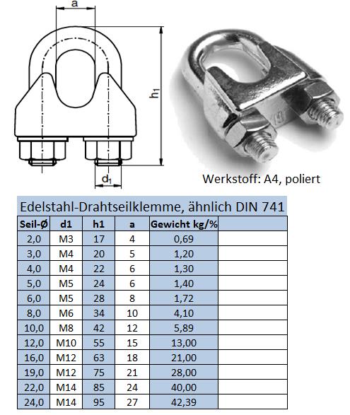Seilklemmen, Drahtseilklemmen, EN 13411-5, DIN 741, Edelstahl ...