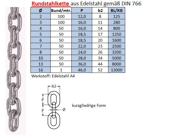EDELSTAHLKETTE KETTE 3mm LANGGLIEDRIG EDELSTAHL A4 NIRO