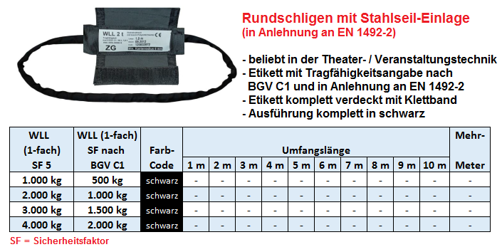 Erfreut Idealer Drahtmuttertreiber Fotos - Der Schaltplan - greigo.com